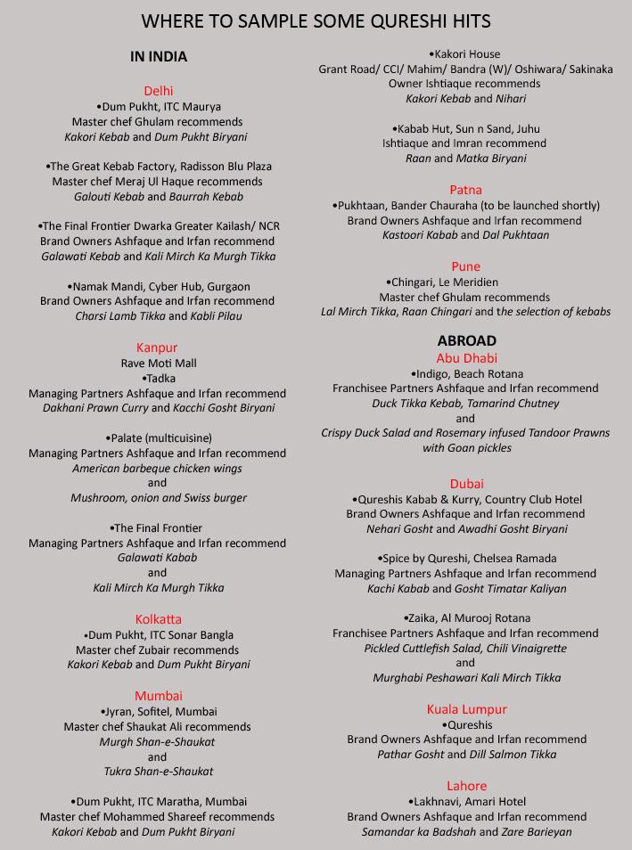 Queshi restaurants India Dubai Lahore